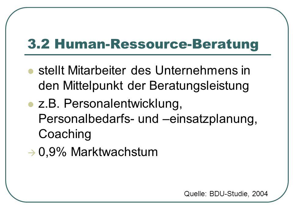 3.2 Human-Ressource-Beratung stellt Mitarbeiter des Unternehmens in den Mittelpunkt der Beratungsleistung z.B. Personalentwicklung, Personalbedarfs- u