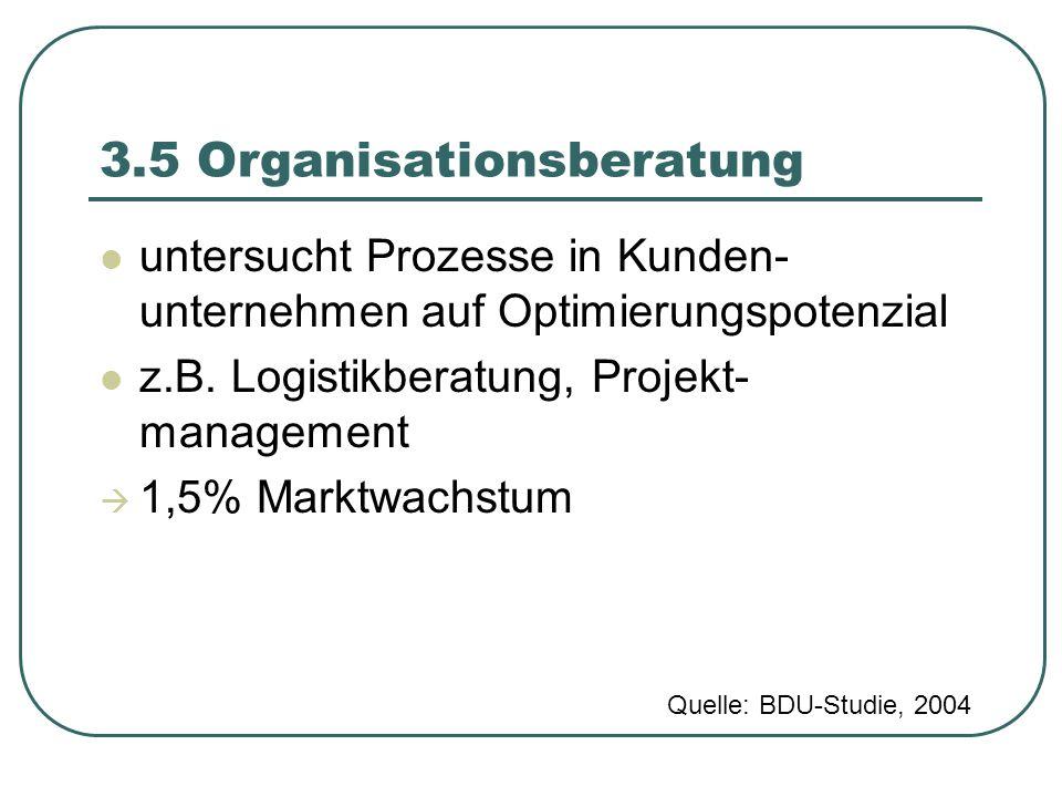 3.5 Organisationsberatung untersucht Prozesse in Kunden- unternehmen auf Optimierungspotenzial z.B. Logistikberatung, Projekt- management  1,5% Markt