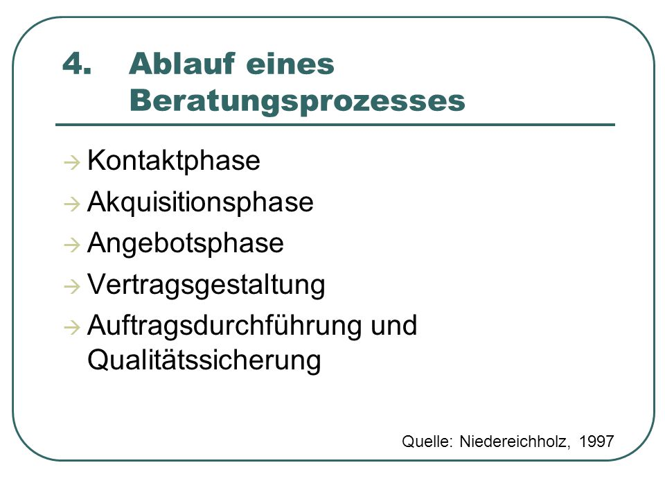 4. Ablauf eines Beratungsprozesses  Kontaktphase  Akquisitionsphase  Angebotsphase  Vertragsgestaltung  Auftragsdurchführung und Qualitätssicheru