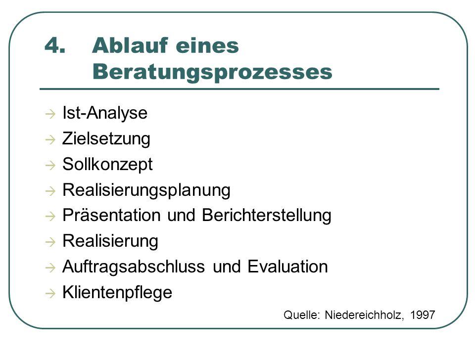 4. Ablauf eines Beratungsprozesses  Ist-Analyse  Zielsetzung  Sollkonzept  Realisierungsplanung  Präsentation und Berichterstellung  Realisierun