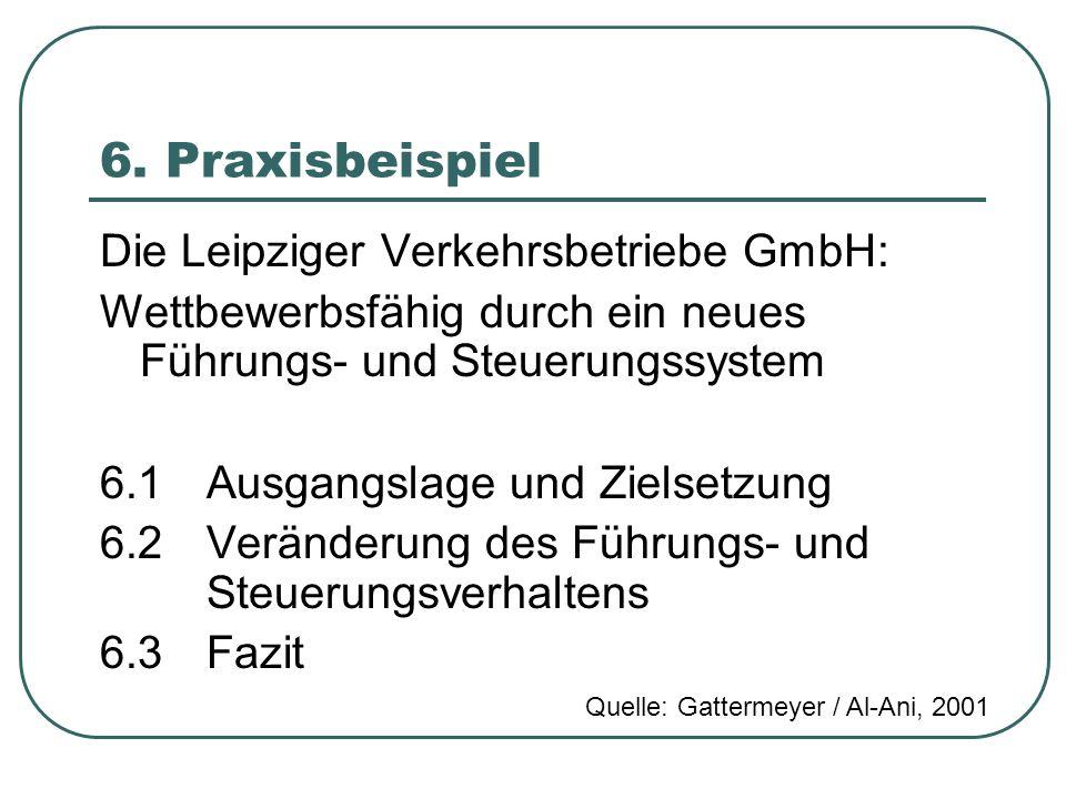 6. Praxisbeispiel Die Leipziger Verkehrsbetriebe GmbH: Wettbewerbsfähig durch ein neues Führungs- und Steuerungssystem 6.1 Ausgangslage und Zielsetzun