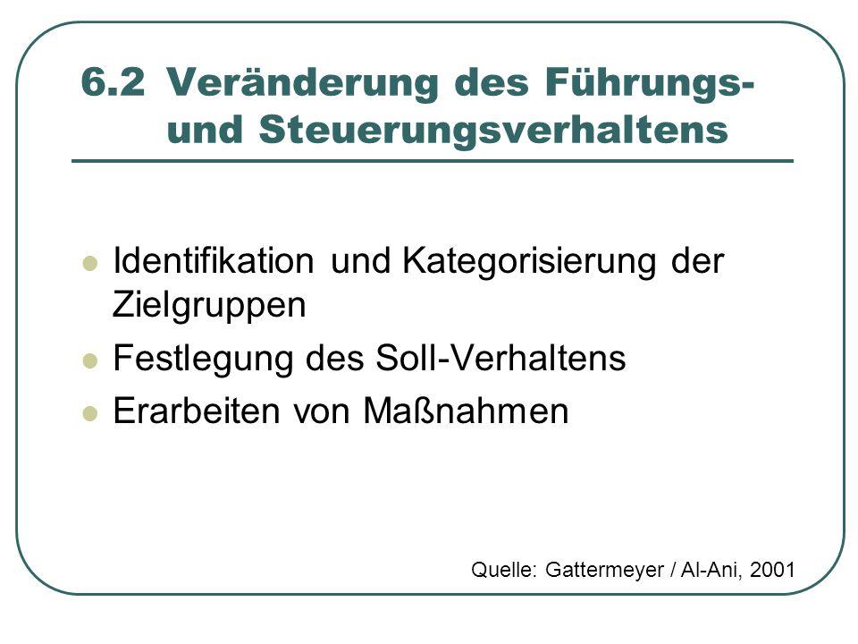 6.2 Veränderung des Führungs- und Steuerungsverhaltens Identifikation und Kategorisierung der Zielgruppen Festlegung des Soll-Verhaltens Erarbeiten vo