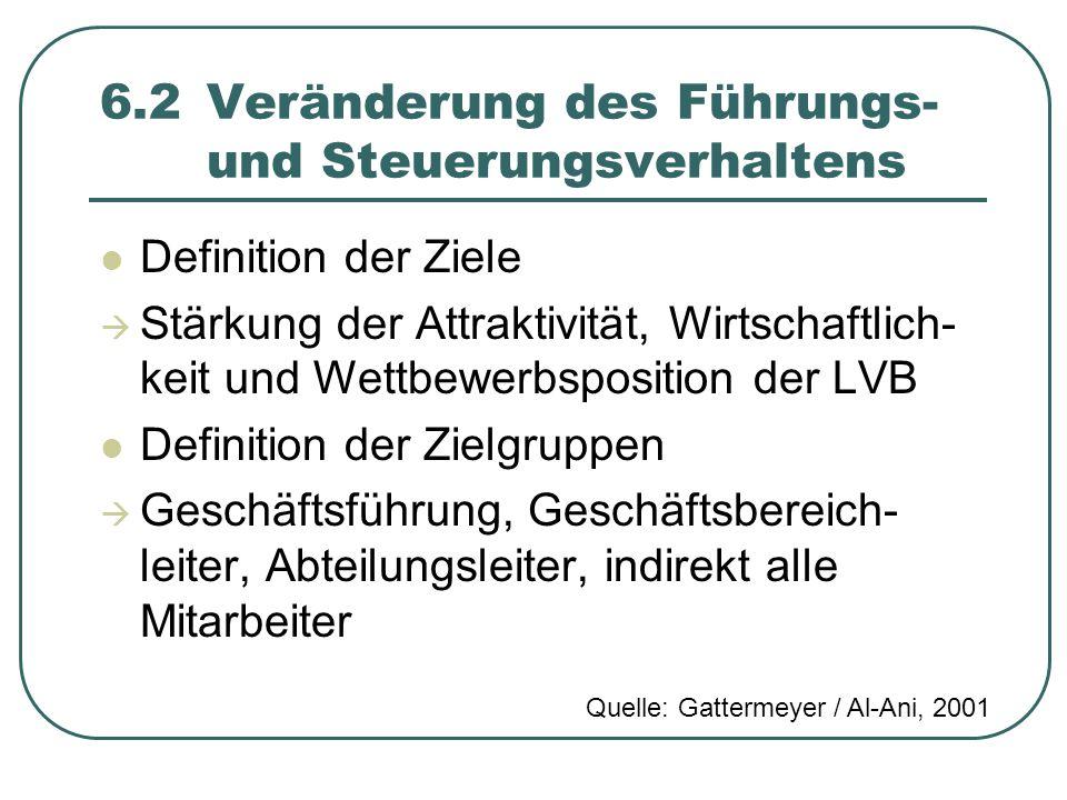 6.2 Veränderung des Führungs- und Steuerungsverhaltens Definition der Ziele  Stärkung der Attraktivität, Wirtschaftlich- keit und Wettbewerbsposition