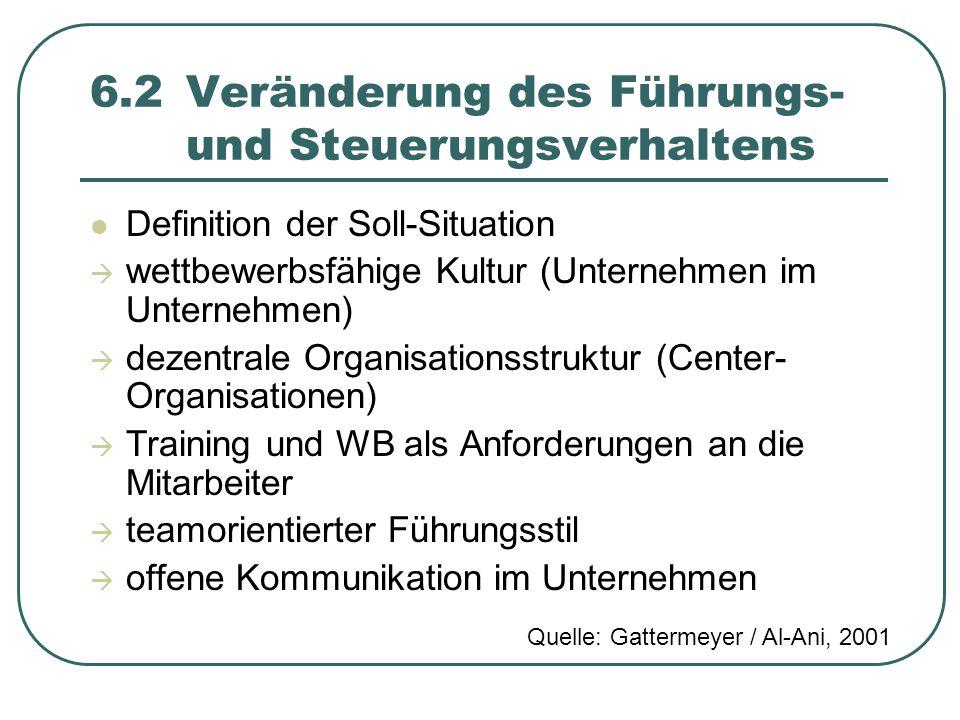 6.2 Veränderung des Führungs- und Steuerungsverhaltens Definition der Soll-Situation  wettbewerbsfähige Kultur (Unternehmen im Unternehmen)  dezentr