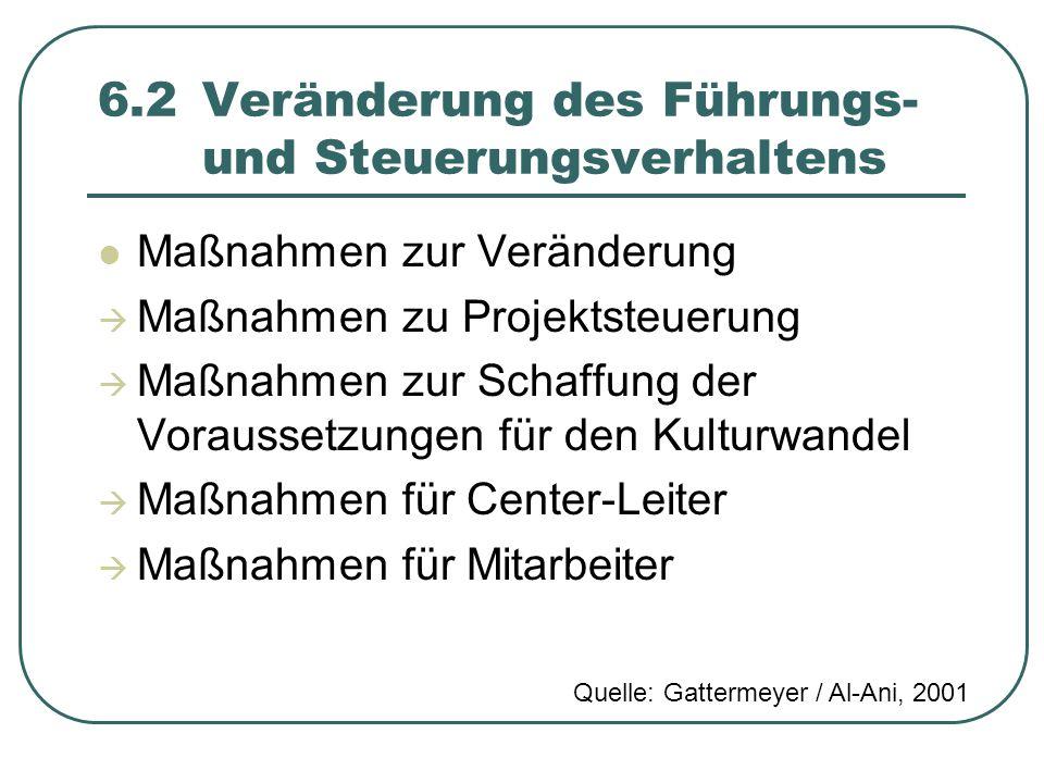 6.2 Veränderung des Führungs- und Steuerungsverhaltens Maßnahmen zur Veränderung  Maßnahmen zu Projektsteuerung  Maßnahmen zur Schaffung der Vorauss