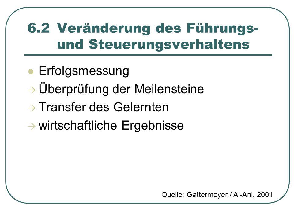 6.2 Veränderung des Führungs- und Steuerungsverhaltens Erfolgsmessung  Überprüfung der Meilensteine  Transfer des Gelernten  wirtschaftliche Ergebn