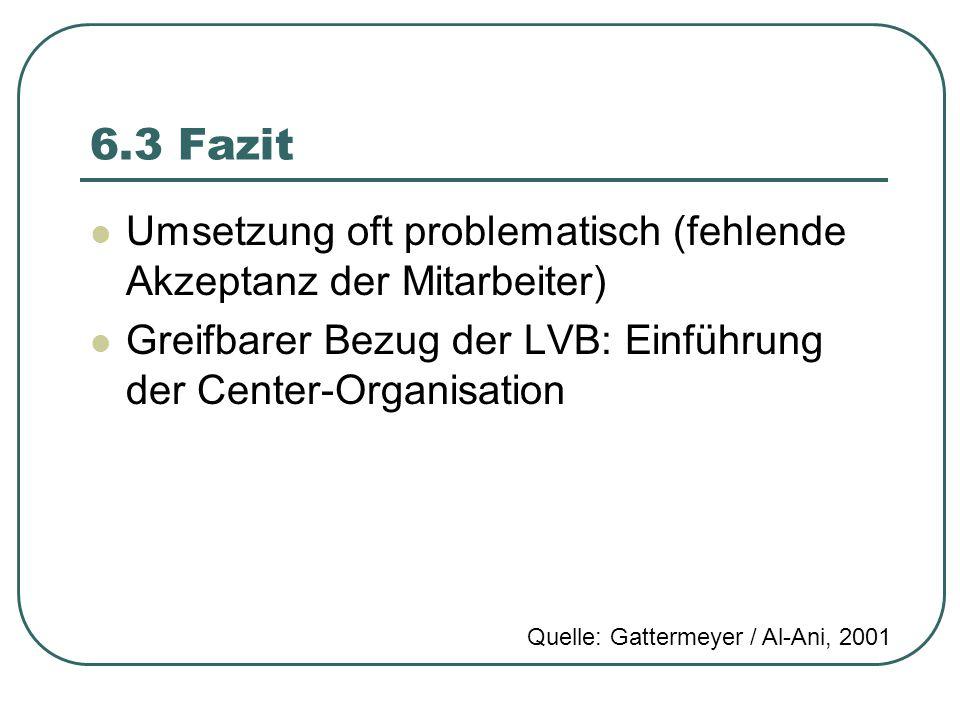 6.3 Fazit Umsetzung oft problematisch (fehlende Akzeptanz der Mitarbeiter) Greifbarer Bezug der LVB: Einführung der Center-Organisation Quelle: Gatter
