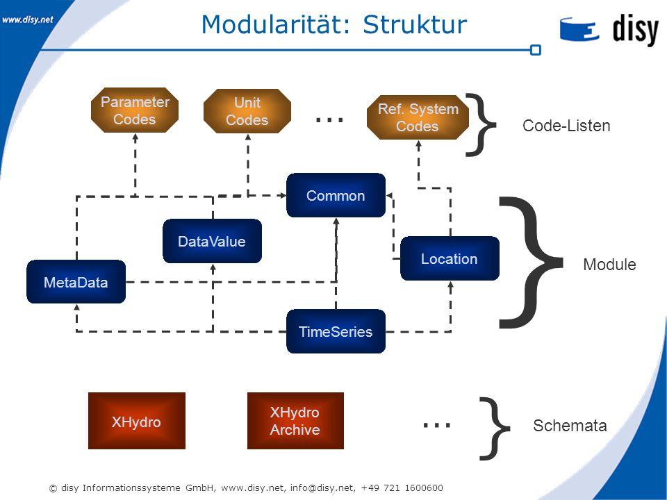 7 © disy Informationssysteme GmbH, www.disy.net, info@disy.net, +49 721 1600600 Modularität: Struktur Parameter Codes Unit Codes...