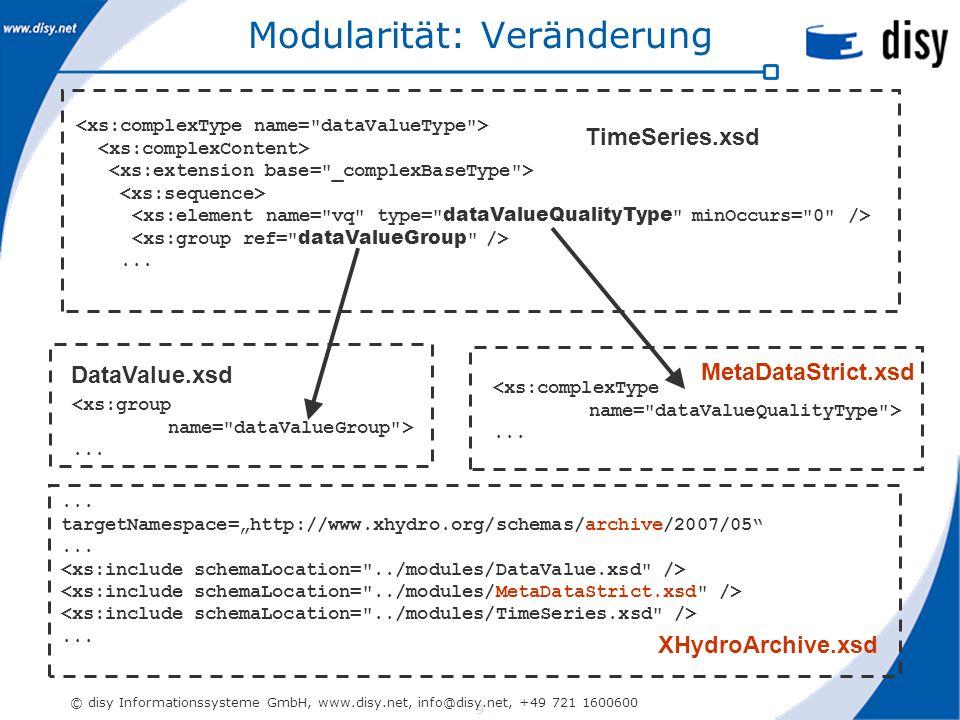 9 © disy Informationssysteme GmbH, www.disy.net, info@disy.net, +49 721 1600600 Modularität: Veränderung...