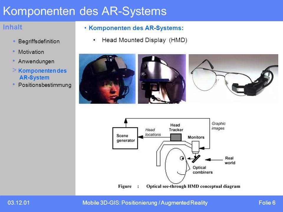 03.12.01Mobile 3D-GIS: Positionierung / Augmented Reality Folie 6 Inhalt Komponenten des AR-Systems Komponenten des AR-Systems: Head Mounted Display (