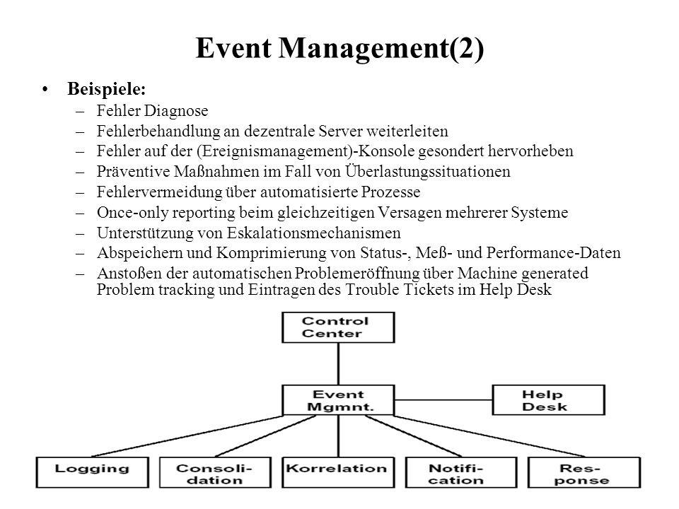Event Management(2) Beispiele: –Fehler Diagnose –Fehlerbehandlung an dezentrale Server weiterleiten –Fehler auf der (Ereignismanagement)-Konsole geson