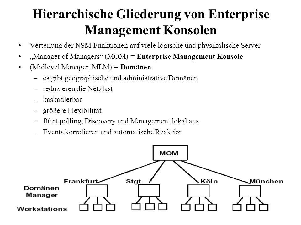 """Hierarchische Gliederung von Enterprise Management Konsolen Verteilung der NSM Funktionen auf viele logische und physikalische Server """"Manager of Mana"""