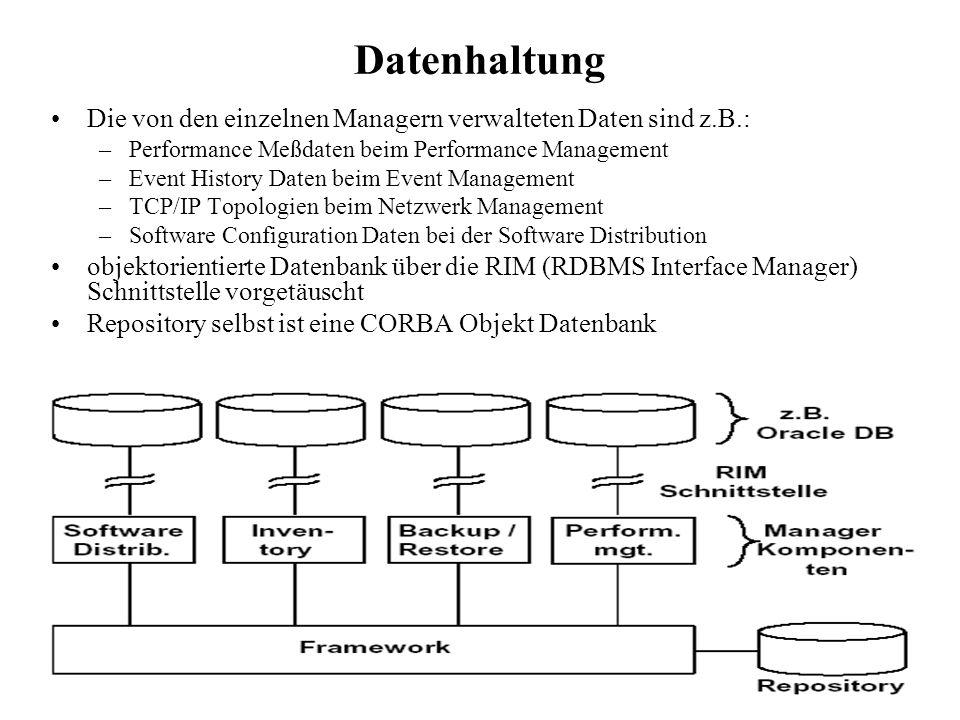Die von den einzelnen Managern verwalteten Daten sind z.B.: –Performance Meßdaten beim Performance Management –Event History Daten beim Event Manageme