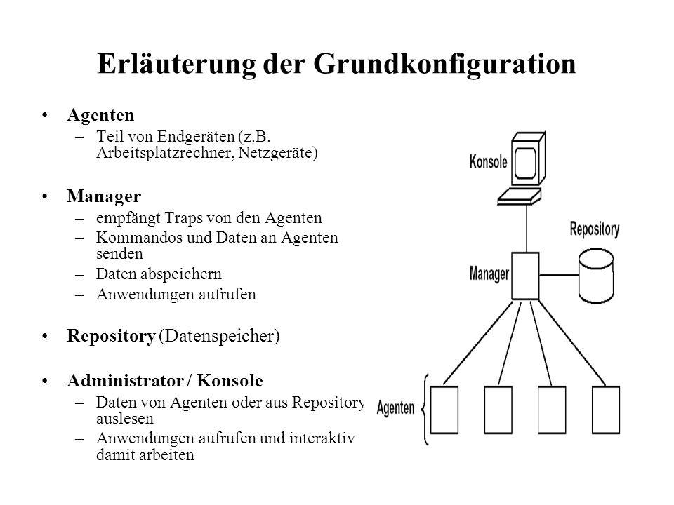 Erläuterung der Grundkonfiguration Agenten –Teil von Endgeräten (z.B. Arbeitsplatzrechner, Netzgeräte) Manager –empfängt Traps von den Agenten –Komman