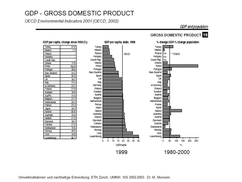 Umweltindikatoren und nachhaltige Entwicklung. ETH Zürich, UMNW, WS 2002-2003. Dr. M. Morosini GDP - GROSS DOMESTIC PRODUCT OECD Environmental Indicat