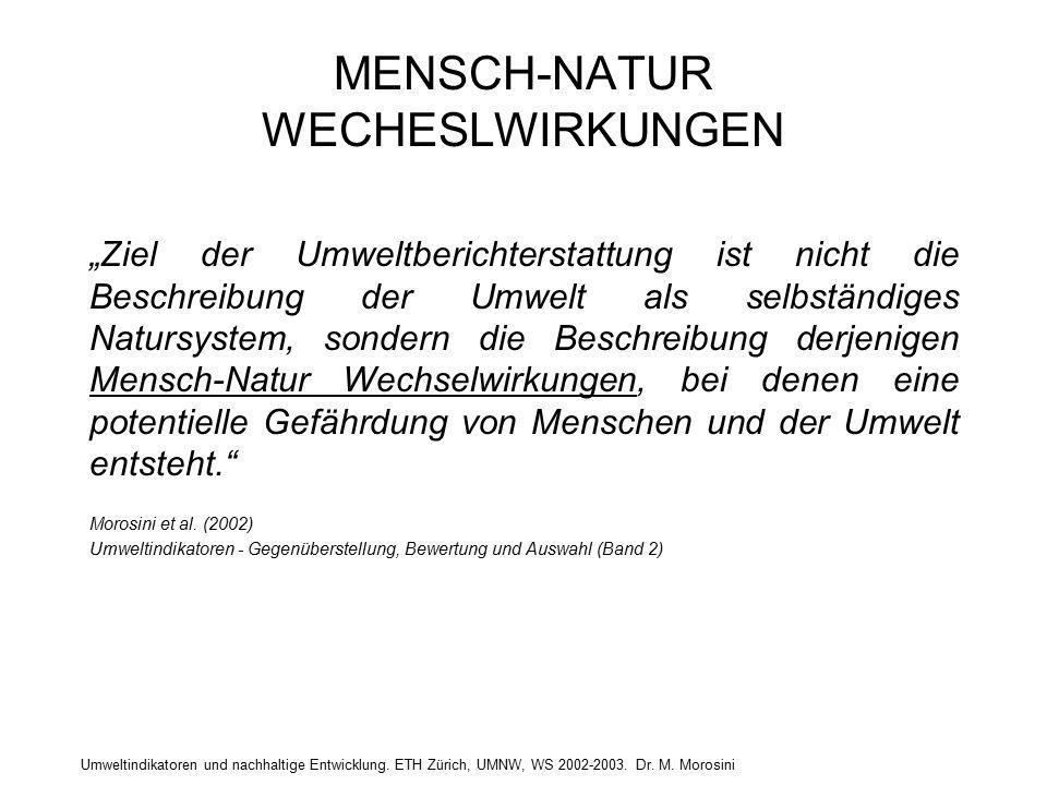 """Umweltindikatoren und nachhaltige Entwicklung. ETH Zürich, UMNW, WS 2002-2003. Dr. M. Morosini MENSCH-NATUR WECHESLWIRKUNGEN """"Ziel der Umweltberichter"""
