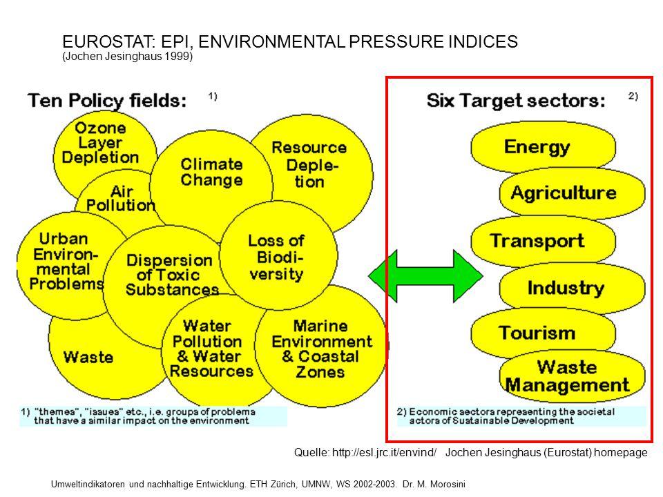 Umweltindikatoren und nachhaltige Entwicklung. ETH Zürich, UMNW, WS 2002-2003. Dr. M. Morosini EUROSTAT: EPI, ENVIRONMENTAL PRESSURE INDICES (Jochen J