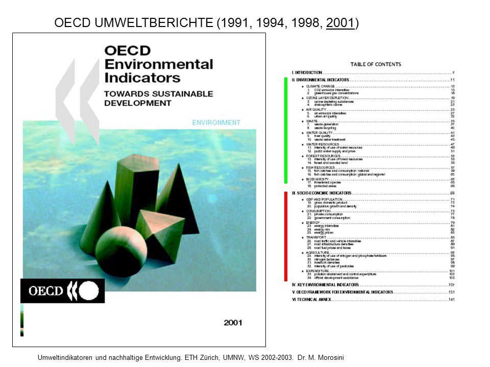 Umweltindikatoren und nachhaltige Entwicklung. ETH Zürich, UMNW, WS 2002-2003. Dr. M. Morosini OECD UMWELTBERICHTE (1991, 1994, 1998, 2001)