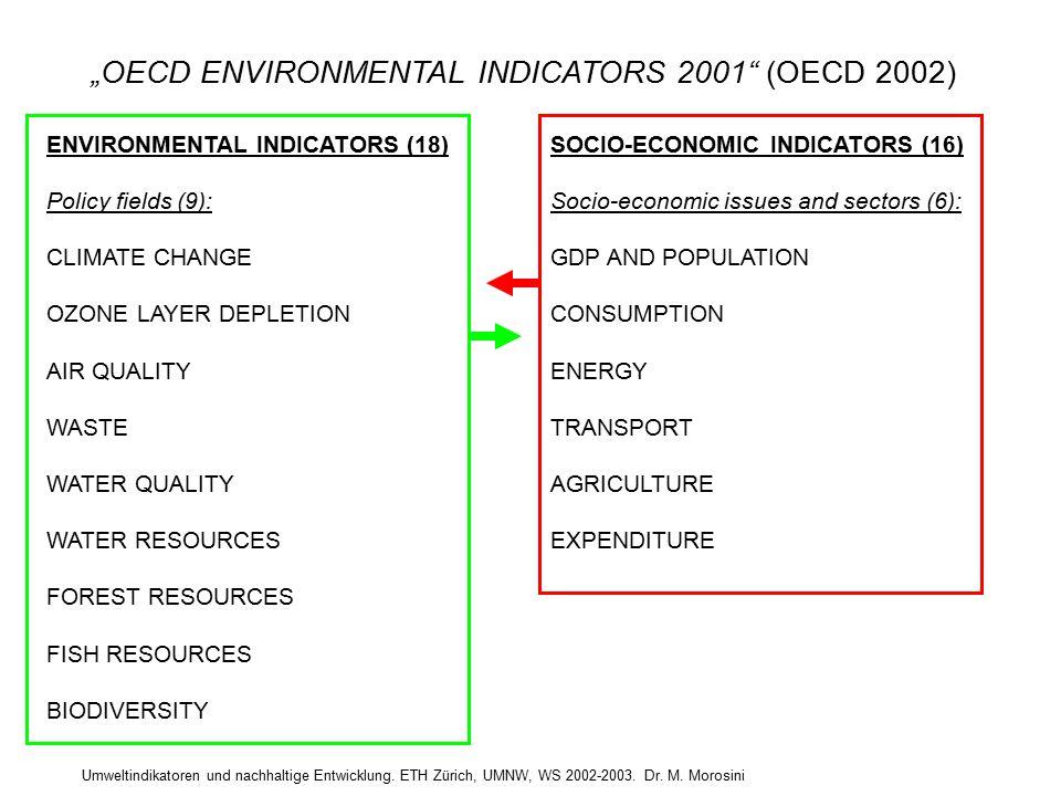 Umweltindikatoren und nachhaltige Entwicklung. ETH Zürich, UMNW, WS 2002-2003. Dr. M. Morosini SOCIO-ECONOMIC INDICATORS (16) Socio-economic issues an