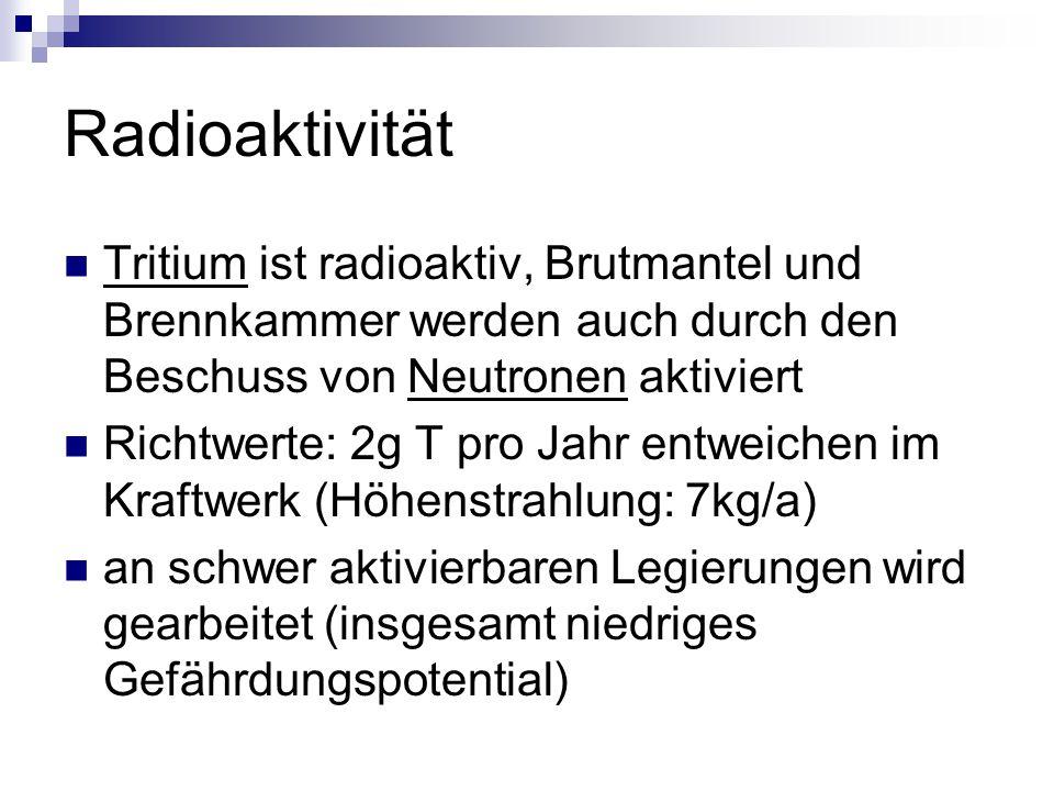 Radioaktivität Tritium ist radioaktiv, Brutmantel und Brennkammer werden auch durch den Beschuss von Neutronen aktiviert Richtwerte: 2g T pro Jahr ent