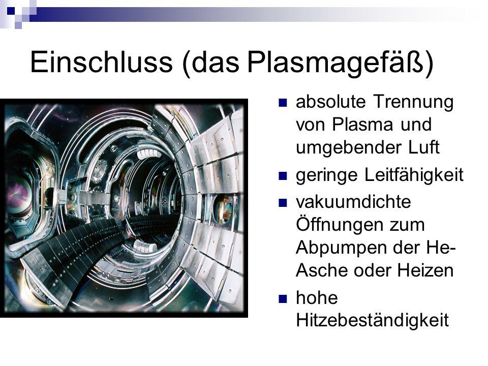 Einschluss (das Plasmagefäß) absolute Trennung von Plasma und umgebender Luft geringe Leitfähigkeit vakuumdichte Öffnungen zum Abpumpen der He- Asche