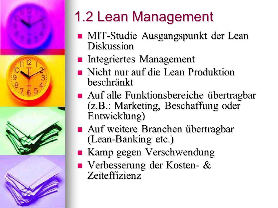 1.2 Lean Management MIT-Studie Ausgangspunkt der Lean Diskussion MIT-Studie Ausgangspunkt der Lean Diskussion Integriertes Management Integriertes Man