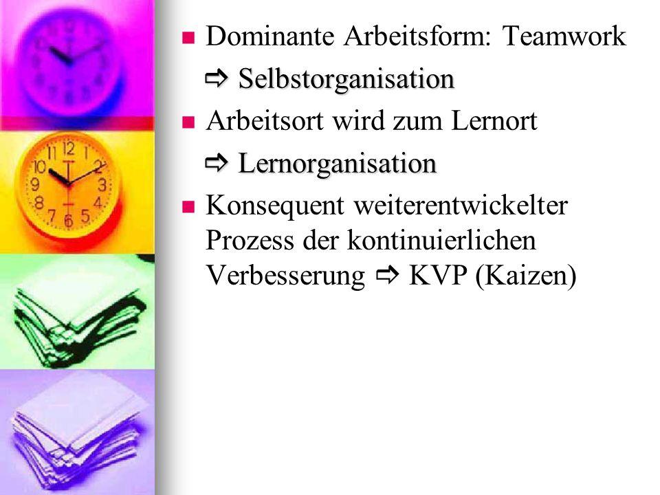 Dominante Arbeitsform: Teamwork  Selbstorganisation  Selbstorganisation Arbeitsort wird zum Lernort  Lernorganisation  Lernorganisation Konsequent