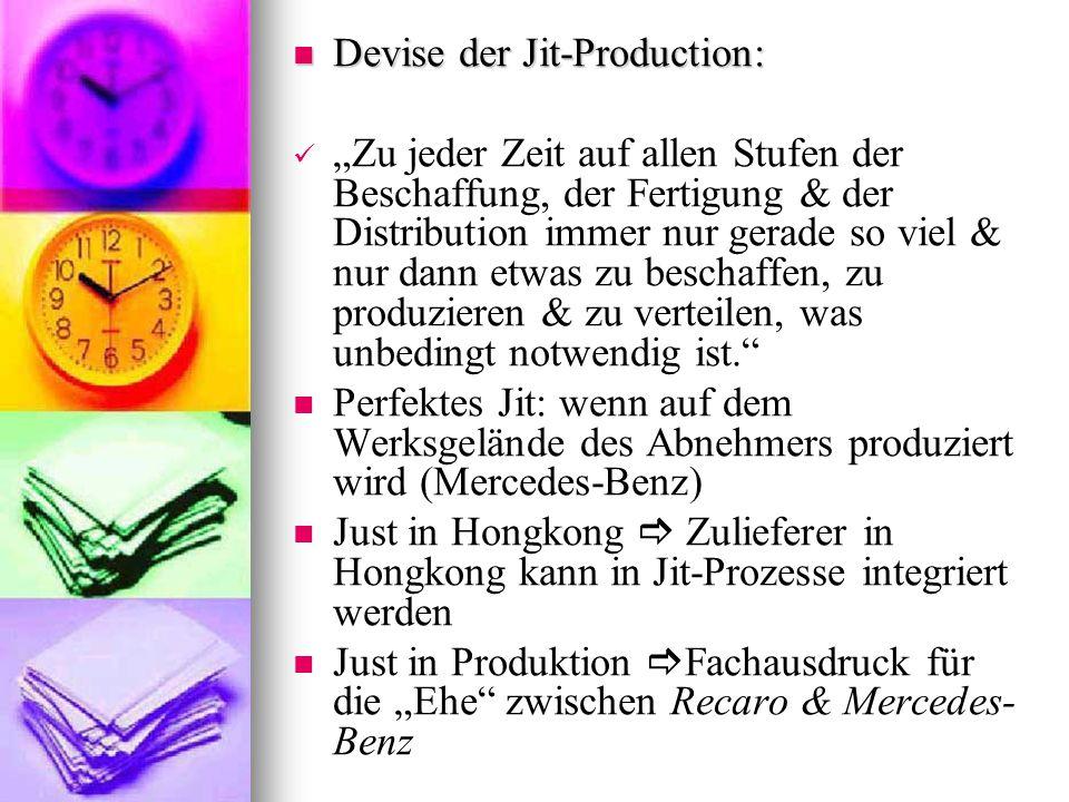 """Devise der Jit-Production: Devise der Jit-Production: """"Zu jeder Zeit auf allen Stufen der Beschaffung, der Fertigung & der Distribution immer nur gera"""