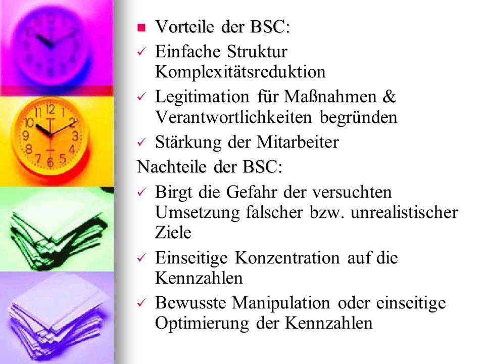 Vorteile der BSC: Vorteile der BSC: Einfache Struktur Komplexitätsreduktion Legitimation für Maßnahmen & Verantwortlichkeiten begründen Stärkung der M