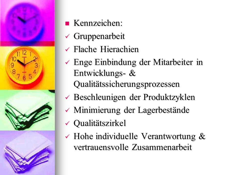 Kennzeichen: Kennzeichen: Gruppenarbeit Gruppenarbeit Flache Hierachien Flache Hierachien Enge Einbindung der Mitarbeiter in Entwicklungs- & Qualitäts