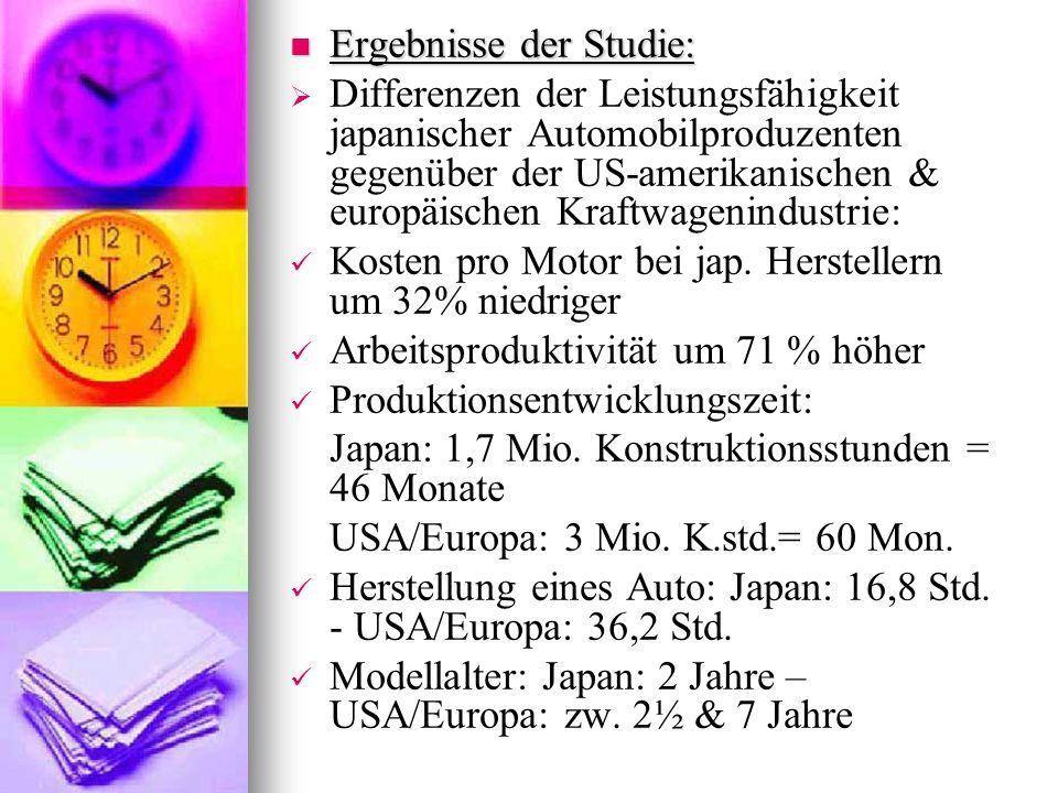 Ergebnisse der Studie: Ergebnisse der Studie:   Differenzen der Leistungsfähigkeit japanischer Automobilproduzenten gegenüber der US-amerikanischen