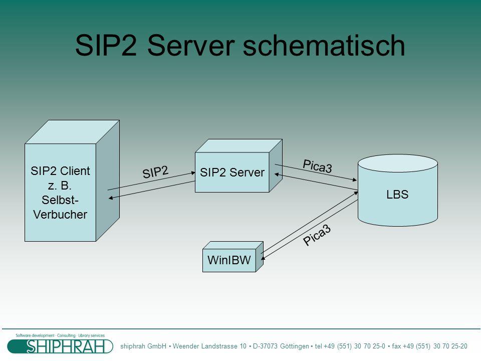 shiphrah GmbH Weender Landstrasse 10 D-37073 Göttingen tel +49 (551) 30 70 25-0 fax +49 (551) 30 70 25-20 SIP2 Server schematisch SIP2 Client z.