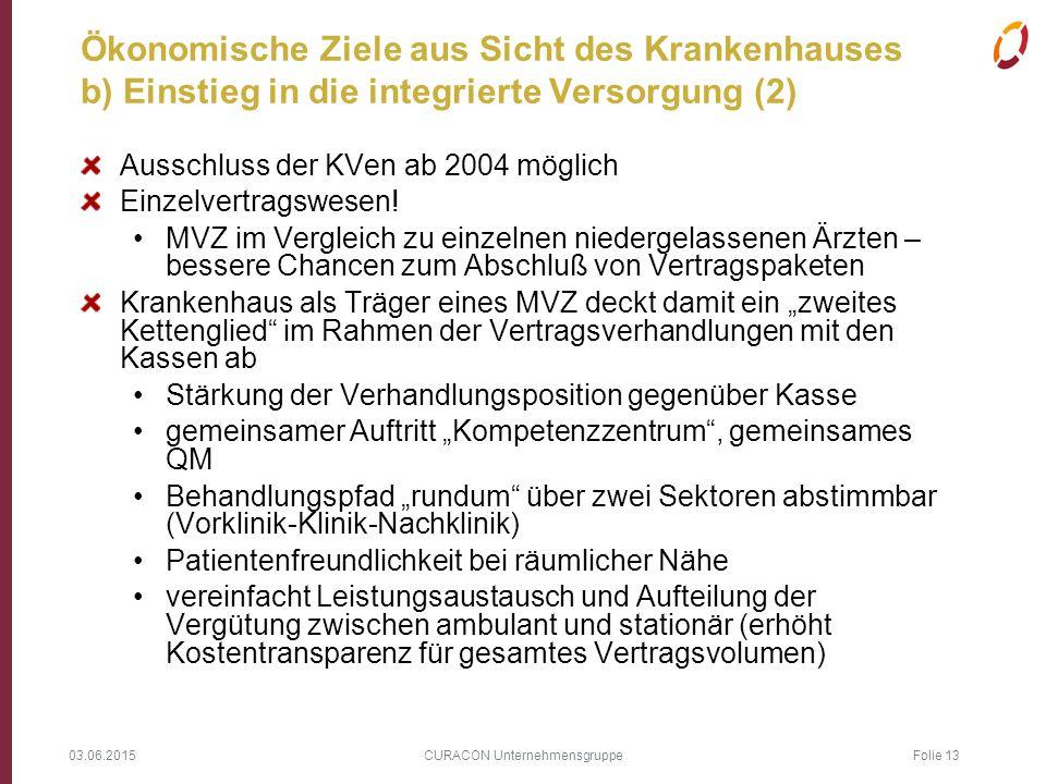 03.06.2015 CURACON Unternehmensgruppe Folie 13 Ökonomische Ziele aus Sicht des Krankenhauses b) Einstieg in die integrierte Versorgung (2) Ausschluss