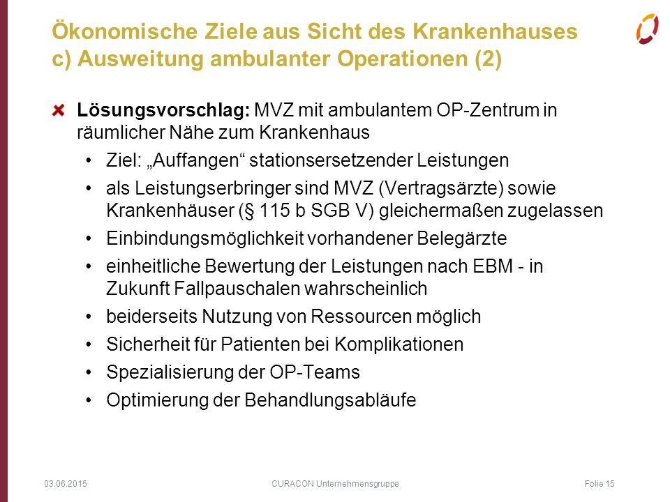 03.06.2015 CURACON Unternehmensgruppe Folie 15 Ökonomische Ziele aus Sicht des Krankenhauses c) Ausweitung ambulanter Operationen (2) Lösungsvorschlag