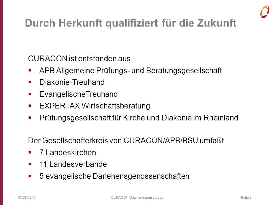 03.06.2015 CURACON Unternehmensgruppe Folie 2 Durch Herkunft qualifiziert für die Zukunft CURACON ist entstanden aus  APB Allgemeine Prüfungs- und Be