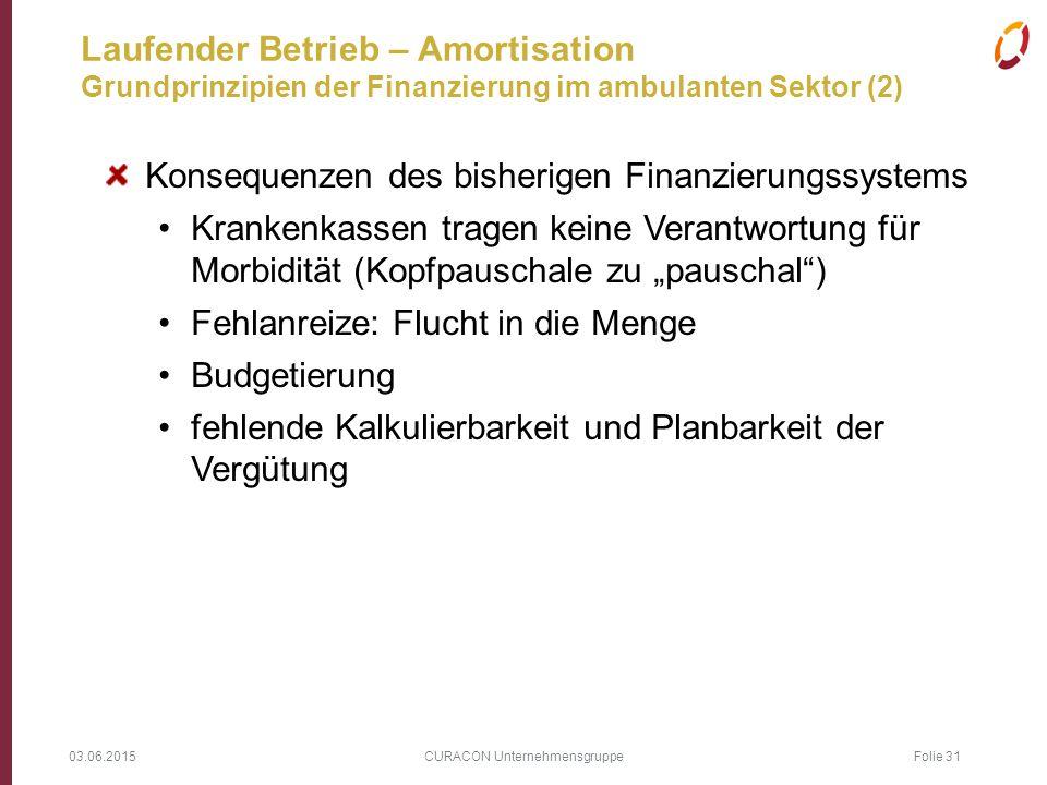 03.06.2015 CURACON Unternehmensgruppe Folie 31 Laufender Betrieb – Amortisation Grundprinzipien der Finanzierung im ambulanten Sektor (2) Konsequenzen