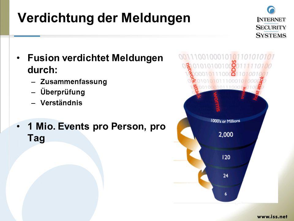 Verdichtung der Meldungen Fusion verdichtet Meldungen durch: –Zusammenfassung –Überprüfung –Verständnis 1 Mio. Events pro Person, pro Tag