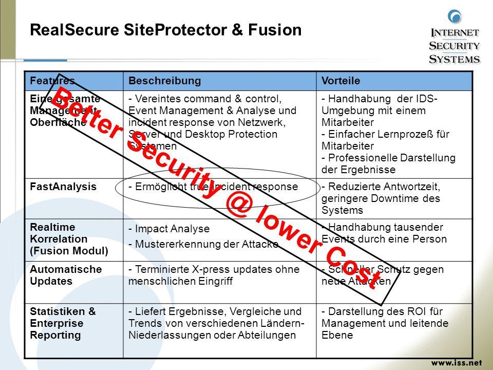 RealSecure SiteProtector & Fusion FeaturesBeschreibungVorteile Eine gesamte Management- Oberfläche - Vereintes command & control, Event Management & A