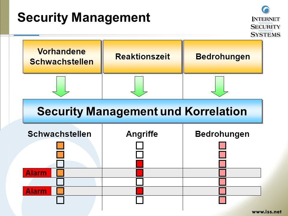 Security Management Vorhandene Schwachstellen Vorhandene Schwachstellen Reaktionszeit Bedrohungen Security Management und Korrelation SchwachstellenAn