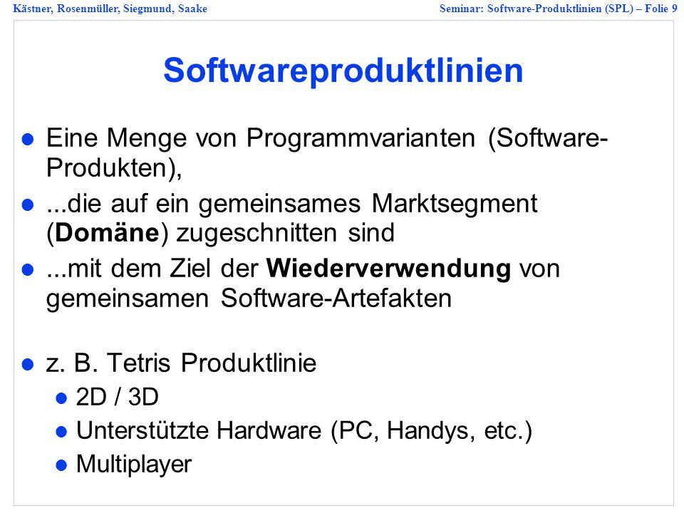 Kästner, Rosenmüller, Siegmund, SaakeSeminar: Software-Produktlinien (SPL) – Folie 9 Softwareproduktlinien Eine Menge von Programmvarianten (Software- Produkten),...die auf ein gemeinsames Marktsegment (Domäne) zugeschnitten sind...mit dem Ziel der Wiederverwendung von gemeinsamen Software-Artefakten z.