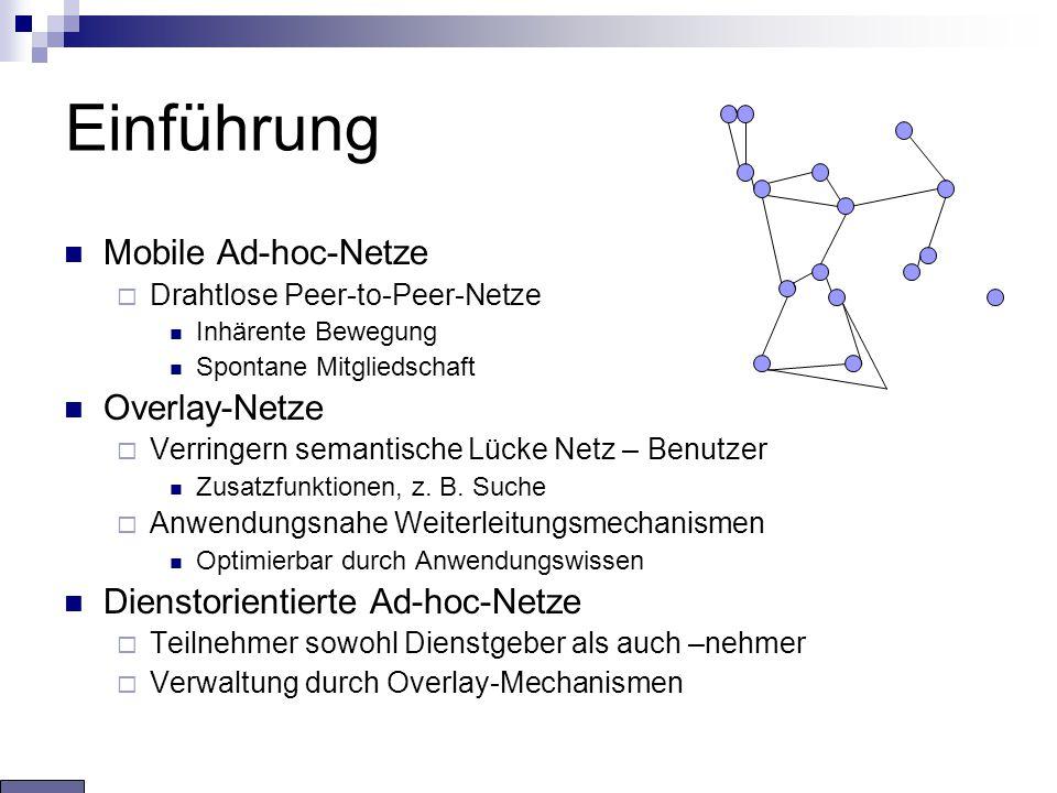 Einführung Mobile Ad-hoc-Netze  Drahtlose Peer-to-Peer-Netze Inhärente Bewegung Spontane Mitgliedschaft Overlay-Netze  Verringern semantische Lücke Netz – Benutzer Zusatzfunktionen, z.