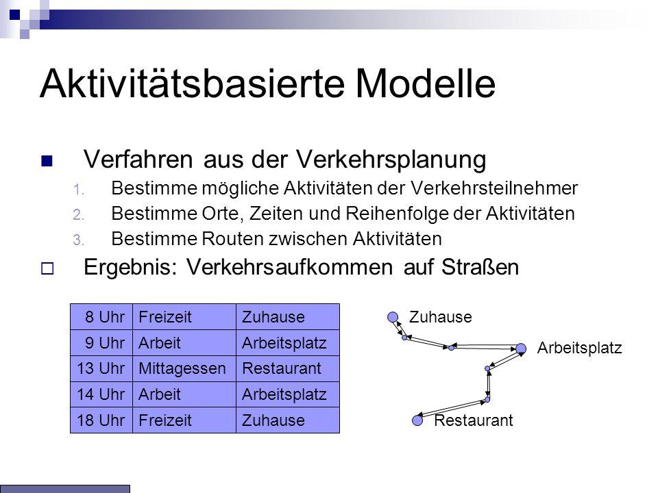 Aktivitätsbasierte Modelle Verfahren aus der Verkehrsplanung 1.