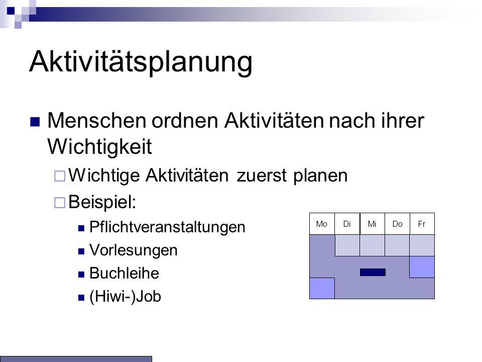 Menschen ordnen Aktivitäten nach ihrer Wichtigkeit  Wichtige Aktivitäten zuerst planen  Beispiel: Pflichtveranstaltungen Vorlesungen Buchleihe (Hiwi-)Job Aktivitätsplanung MoDi MiDoFr