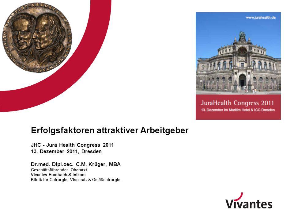 Erfolgsfaktoren attraktiver Arbeitgeber JHC - Jura Health Congress 2011 13.