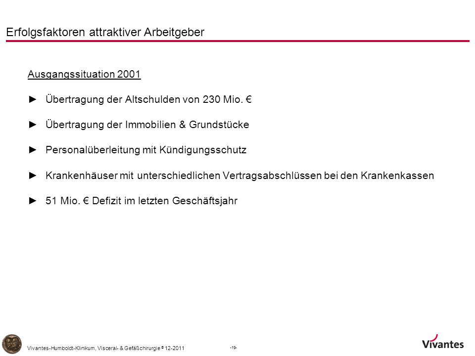 -19- Vivantes-Humboldt-Klinikum, Visceral- & Gefäßchirurgie © 12-2011 Erfolgsfaktoren attraktiver Arbeitgeber Ausgangssituation 2001 ►Übertragung der Altschulden von 230 Mio.