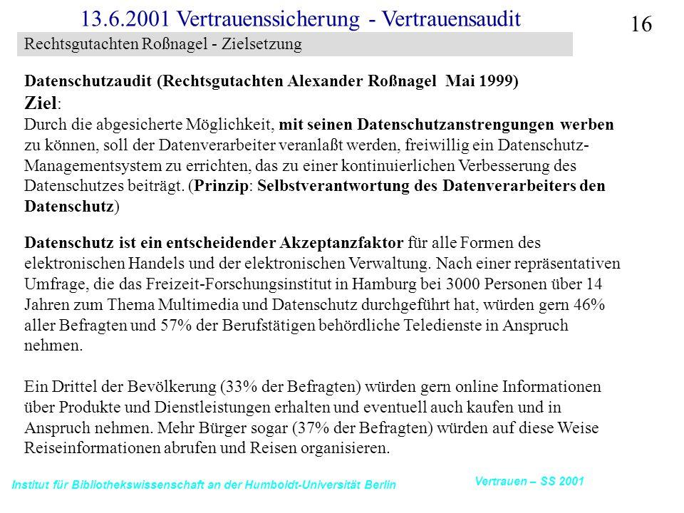 Institut für Bibliothekswissenschaft an der Humboldt-Universität Berlin 16 Vertrauen – SS 2001 13.6.2001 Vertrauenssicherung - Vertrauensaudit Datenschutzaudit (Rechtsgutachten Alexander Roßnagel Mai 1999) Ziel : Durch die abgesicherte Möglichkeit, mit seinen Datenschutzanstrengungen werben zu können, soll der Datenverarbeiter veranlaßt werden, freiwillig ein Datenschutz- Managementsystem zu errichten, das zu einer kontinuierlichen Verbesserung des Datenschutzes beiträgt.