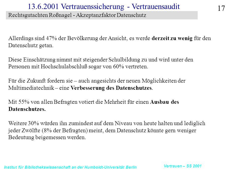 Institut für Bibliothekswissenschaft an der Humboldt-Universität Berlin 17 Vertrauen – SS 2001 13.6.2001 Vertrauenssicherung - Vertrauensaudit Allerdings sind 47% der Bevölkerung der Ansicht, es werde derzeit zu wenig für den Datenschutz getan.