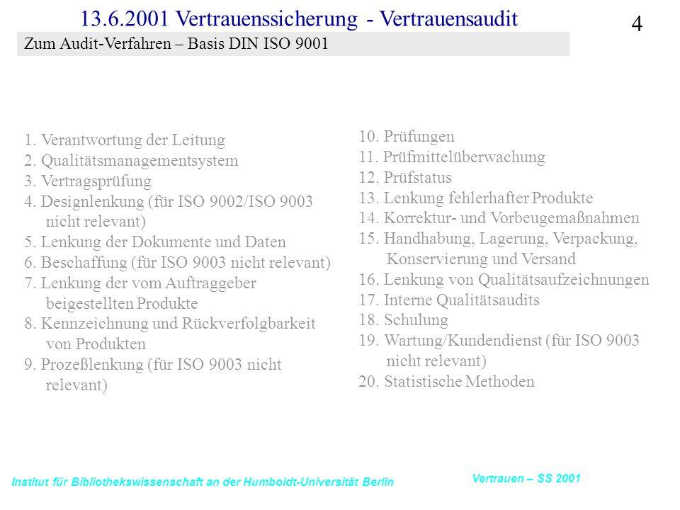 Institut für Bibliothekswissenschaft an der Humboldt-Universität Berlin 4 Vertrauen – SS 2001 13.6.2001 Vertrauenssicherung - Vertrauensaudit 1. Veran