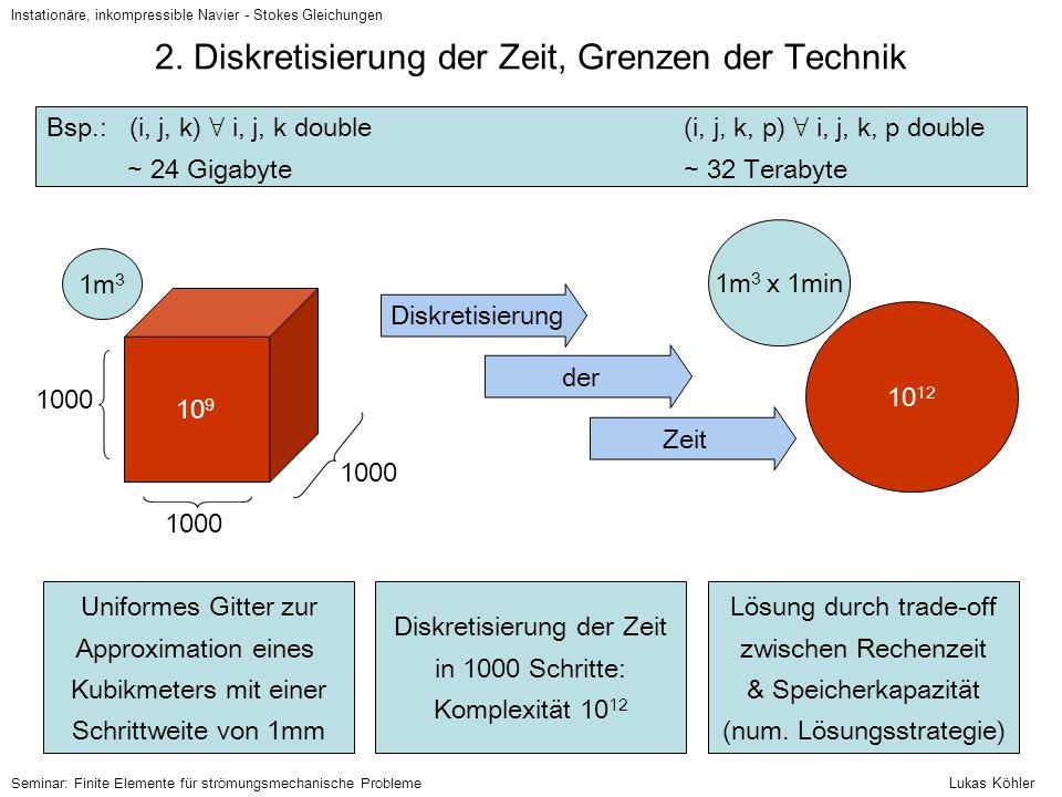 Instationäre, inkompressible Navier - Stokes Gleichungen Seminar: Finite Elemente für strömungsmechanische Probleme 2. Diskretisierung der Zeit, Grenz