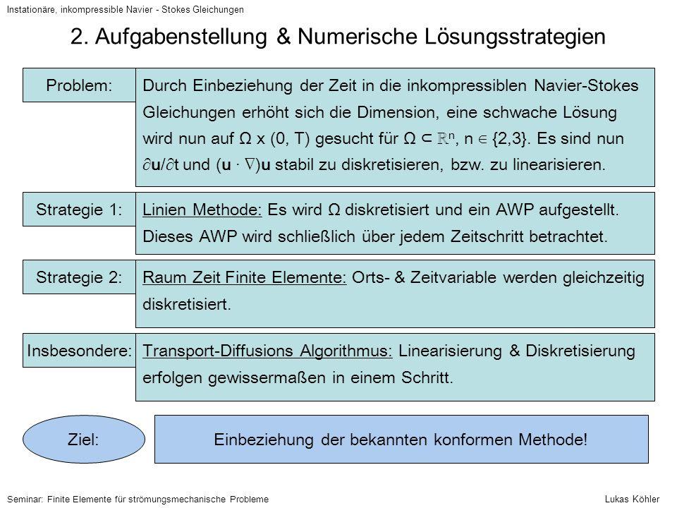 Instationäre, inkompressible Navier - Stokes Gleichungen Seminar: Finite Elemente für strömungsmechanische Probleme 2. Aufgabenstellung & Numerische L